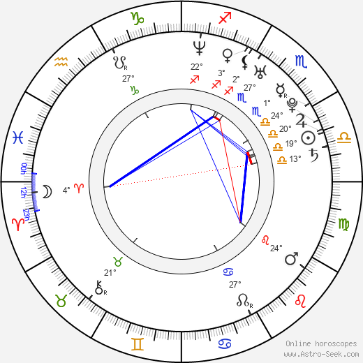 Joe Wihl birth chart, biography, wikipedia 2019, 2020