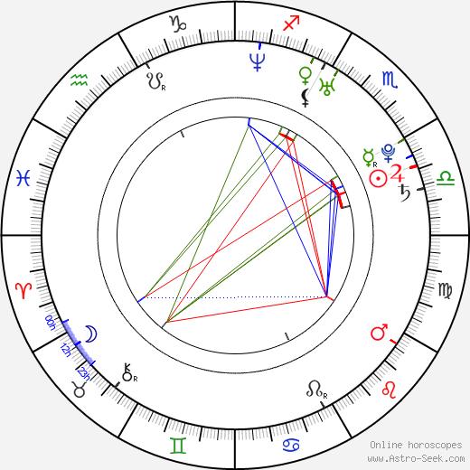 Jordan Brower день рождения гороскоп, Jordan Brower Натальная карта онлайн