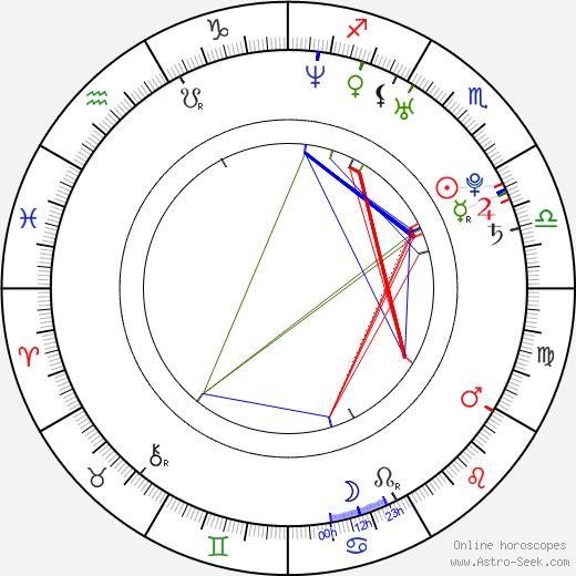 Karoline Schuch tema natale, oroscopo, Karoline Schuch oroscopi gratuiti, astrologia