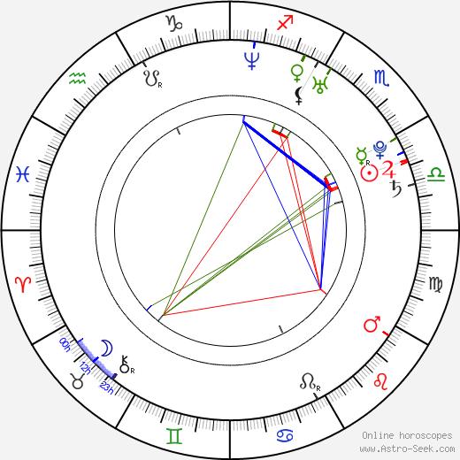 Kensuke Nakaniwa tema natale, oroscopo, Kensuke Nakaniwa oroscopi gratuiti, astrologia