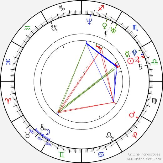 Кейша Коул Keyshia Cole день рождения гороскоп, Keyshia Cole Натальная карта онлайн