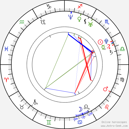 Lindsey Vuolo birth chart, Lindsey Vuolo astro natal horoscope, astrology