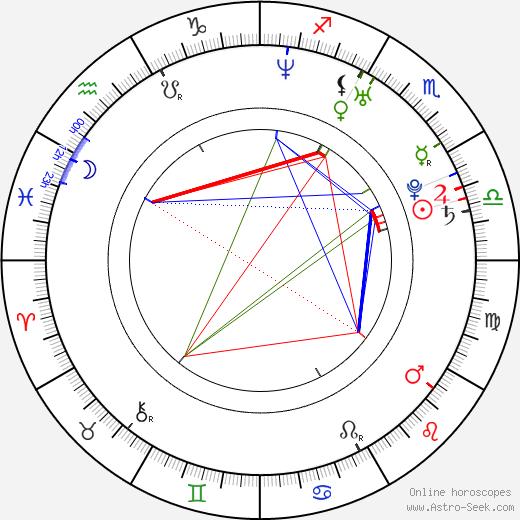 Lynn Hung день рождения гороскоп, Lynn Hung Натальная карта онлайн