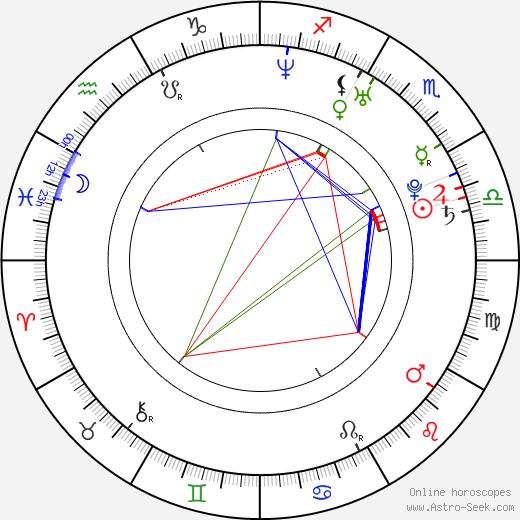 Michael Oliver astro natal birth chart, Michael Oliver horoscope, astrology