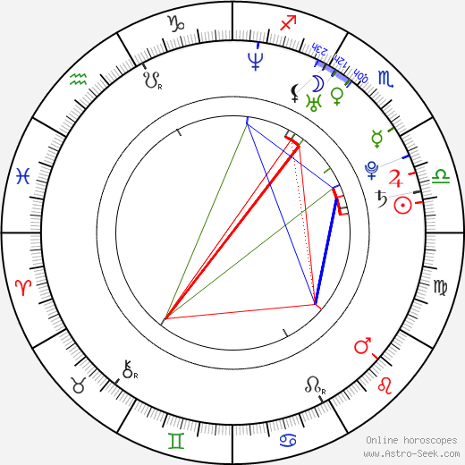 Milan Todorovic birth chart, Milan Todorovic astro natal horoscope, astrology