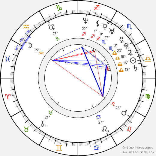 Monte Hunter birth chart, biography, wikipedia 2019, 2020
