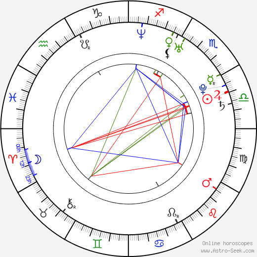 Pavel Kryl astro natal birth chart, Pavel Kryl horoscope, astrology