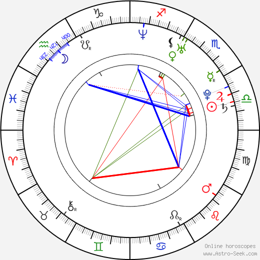 Raffi Torres birth chart, Raffi Torres astro natal horoscope, astrology