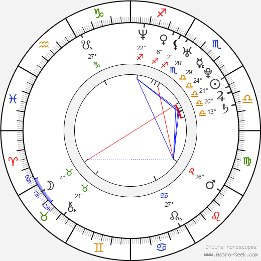 Roy Chiu birth chart, biography, wikipedia 2019, 2020