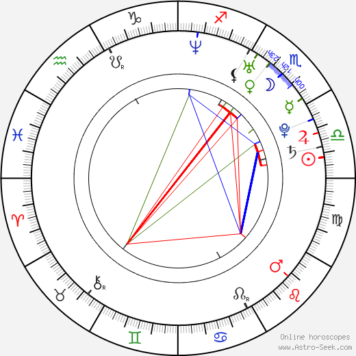 Rupert Friend astro natal birth chart, Rupert Friend horoscope, astrology