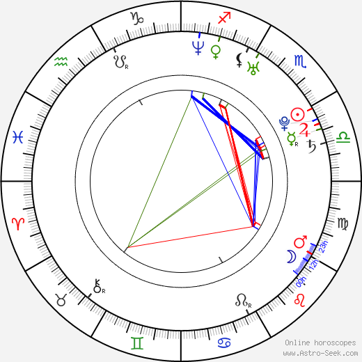 Sonia Sui astro natal birth chart, Sonia Sui horoscope, astrology