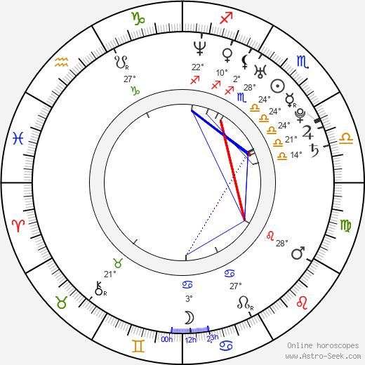 Sophie Wepper birth chart, biography, wikipedia 2019, 2020