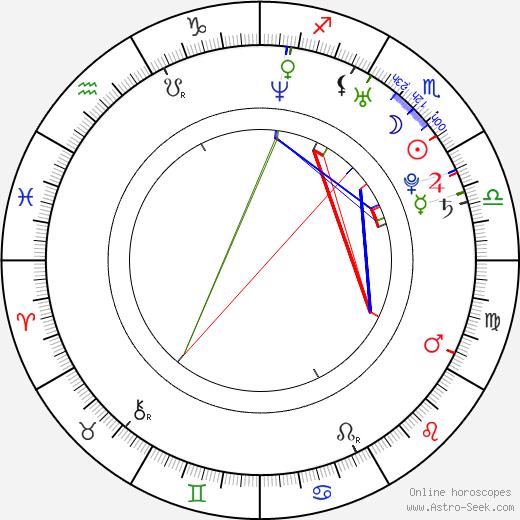 Sylvia Kuumba Williams birth chart, Sylvia Kuumba Williams astro natal horoscope, astrology