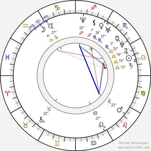 Tim Draxl birth chart, biography, wikipedia 2019, 2020
