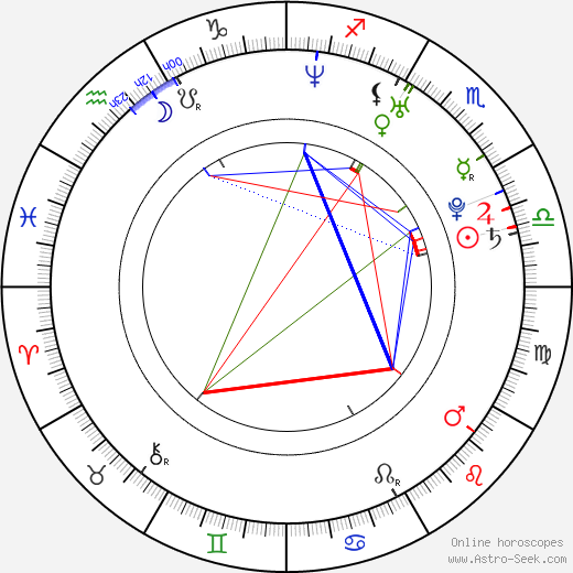 Tim Draxl astro natal birth chart, Tim Draxl horoscope, astrology