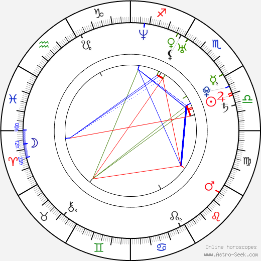 Tom Guiry birth chart, Tom Guiry astro natal horoscope, astrology