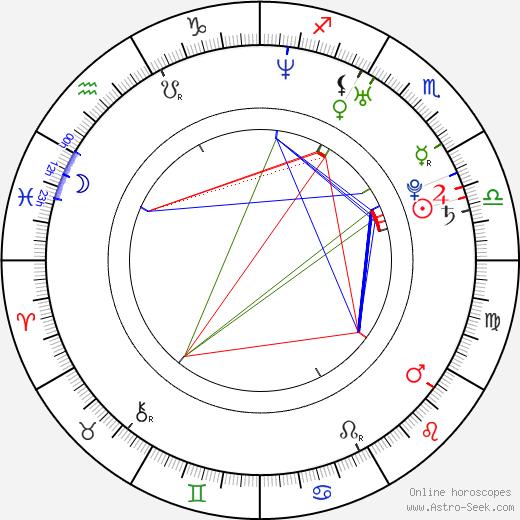 Una Healy astro natal birth chart, Una Healy horoscope, astrology