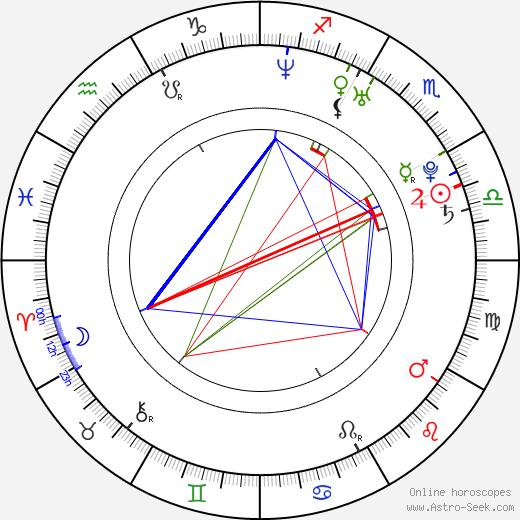 Vanesa Tomasino astro natal birth chart, Vanesa Tomasino horoscope, astrology
