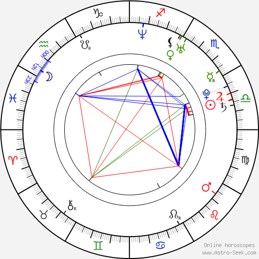 Zachery Ty Bryan birth chart, Zachery Ty Bryan astro natal horoscope, astrology