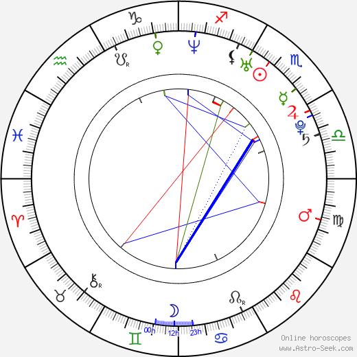 Álex García день рождения гороскоп, Álex García Натальная карта онлайн