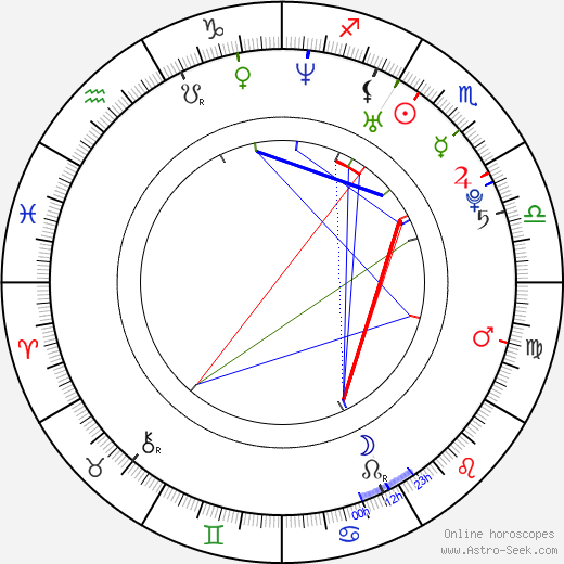 Allison Crowe birth chart, Allison Crowe astro natal horoscope, astrology