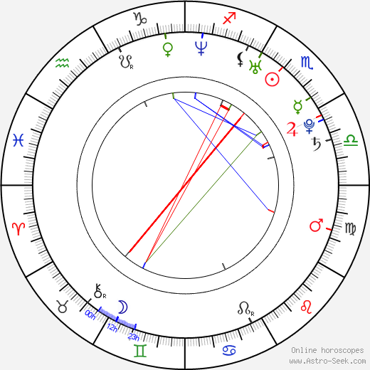 Angie Savage birth chart, Angie Savage astro natal horoscope, astrology