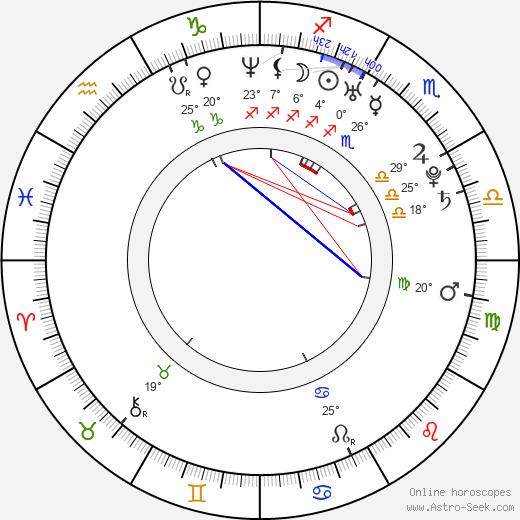 Aurora Snow birth chart, biography, wikipedia 2020, 2021