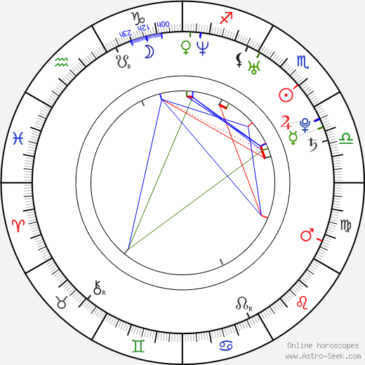 Avy Scott astro natal birth chart, Avy Scott horoscope, astrology