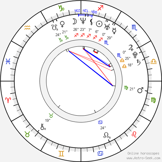 Barbora Ježková birth chart, biography, wikipedia 2019, 2020