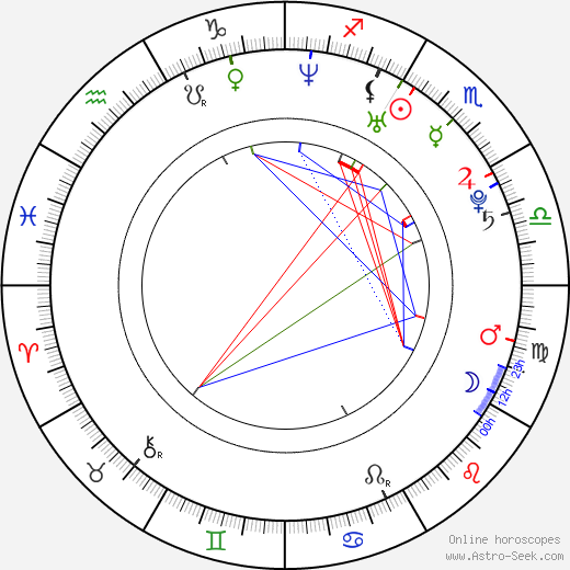 Chiaki Ôsawa birth chart, Chiaki Ôsawa astro natal horoscope, astrology