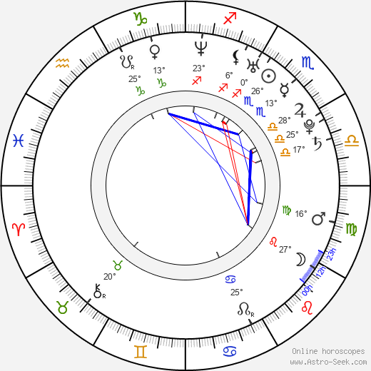 Christina Vidal birth chart, biography, wikipedia 2019, 2020