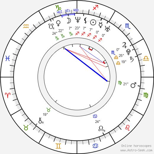 Cristina Bella birth chart, biography, wikipedia 2019, 2020
