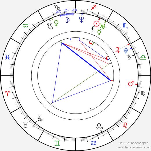 Cristina Bella astro natal birth chart, Cristina Bella horoscope, astrology