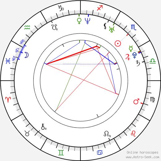 Daniel D. Lee astro natal birth chart, Daniel D. Lee horoscope, astrology