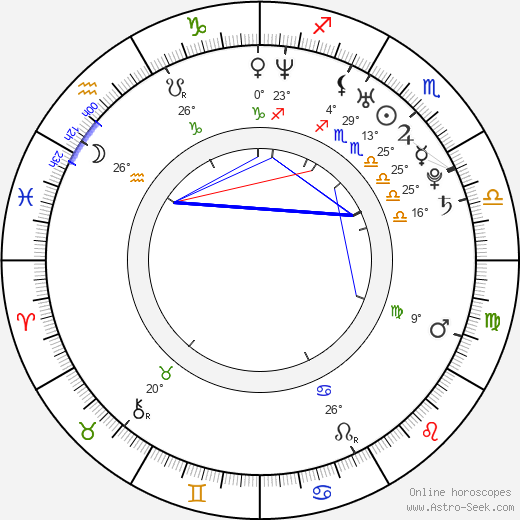 Dong-wook Lee birth chart, biography, wikipedia 2020, 2021