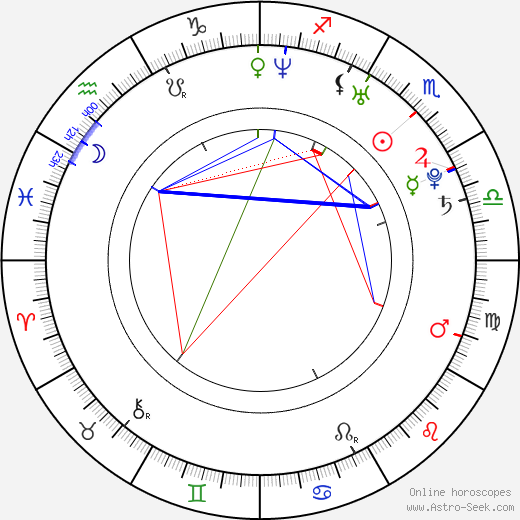 Dong-wook Lee astro natal birth chart, Dong-wook Lee horoscope, astrology