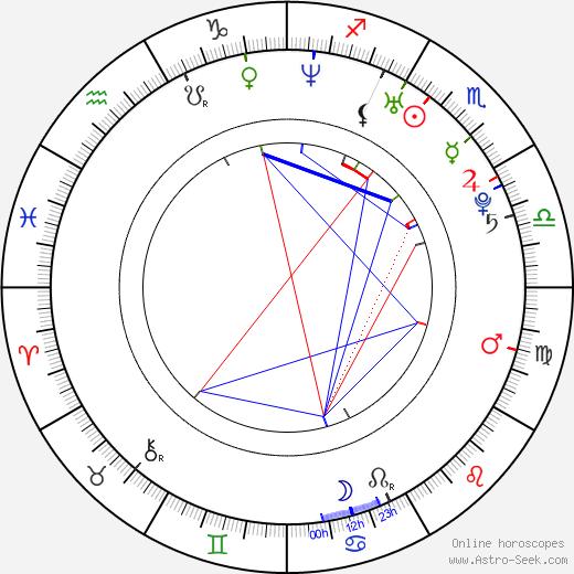 Greg Augustine день рождения гороскоп, Greg Augustine Натальная карта онлайн
