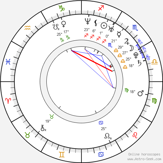 Holly Shanahan birth chart, biography, wikipedia 2018, 2019