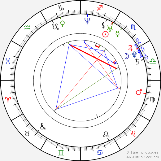 Holly Shanahan astro natal birth chart, Holly Shanahan horoscope, astrology