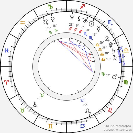 Hye-kyo Song birth chart, biography, wikipedia 2020, 2021
