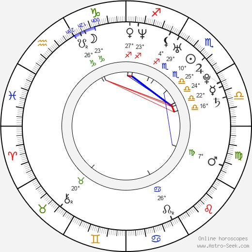 Jackie Gayda birth chart, biography, wikipedia 2019, 2020