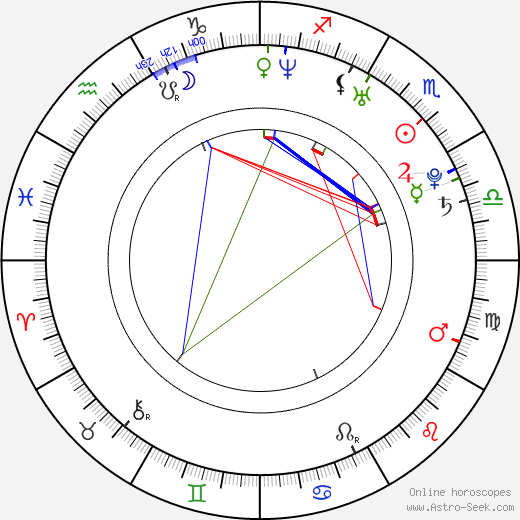 Jackie Gayda birth chart, Jackie Gayda astro natal horoscope, astrology