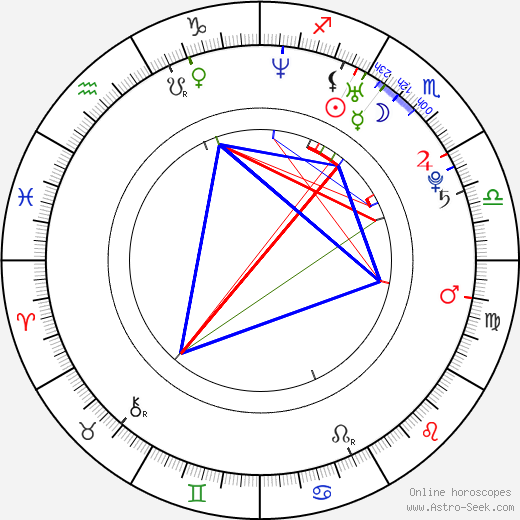 Jason Stone день рождения гороскоп, Jason Stone Натальная карта онлайн