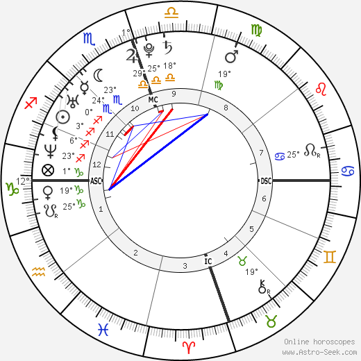 Jenna Bush Hager birth chart, biography, wikipedia 2018, 2019