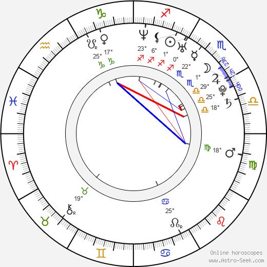 Joe Chacon birth chart, biography, wikipedia 2019, 2020