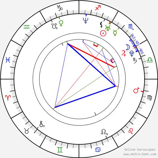 Joe Chacon astro natal birth chart, Joe Chacon horoscope, astrology