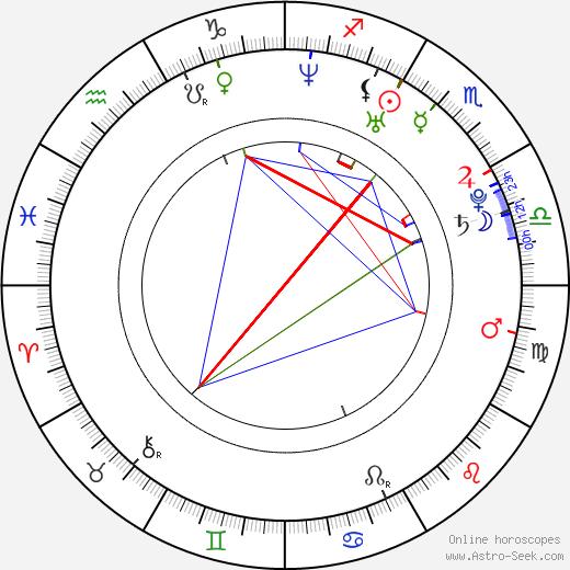 Joleigh Fioravanti birth chart, Joleigh Fioravanti astro natal horoscope, astrology