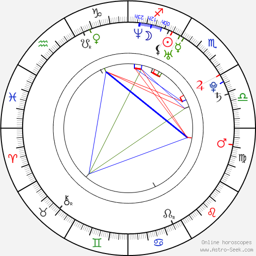 Kapri Styles день рождения гороскоп, Kapri Styles Натальная карта онлайн