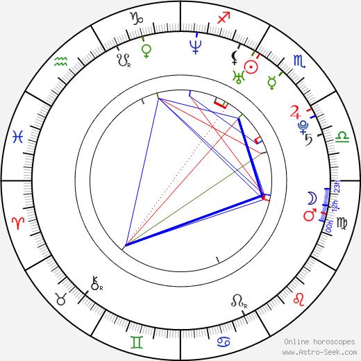 Kimberley Walsh tema natale, oroscopo, Kimberley Walsh oroscopi gratuiti, astrologia