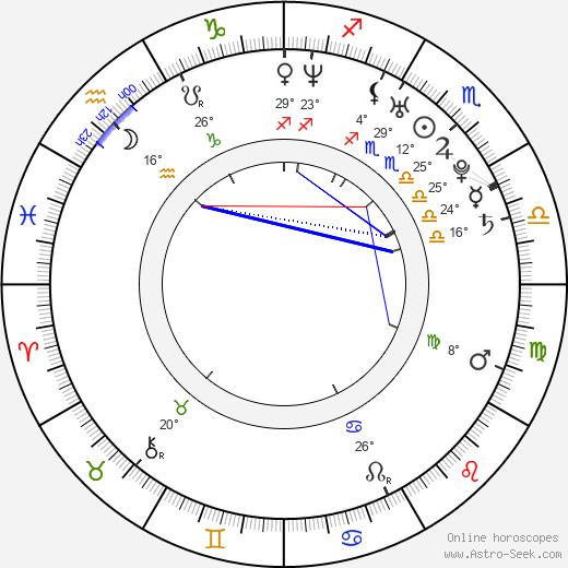 Kseniya Sobchak tema natale, biography, Biografia da Wikipedia 2020, 2021